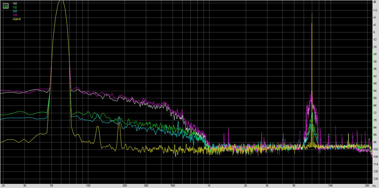 Шум тормозов скачать бесплатно mp3