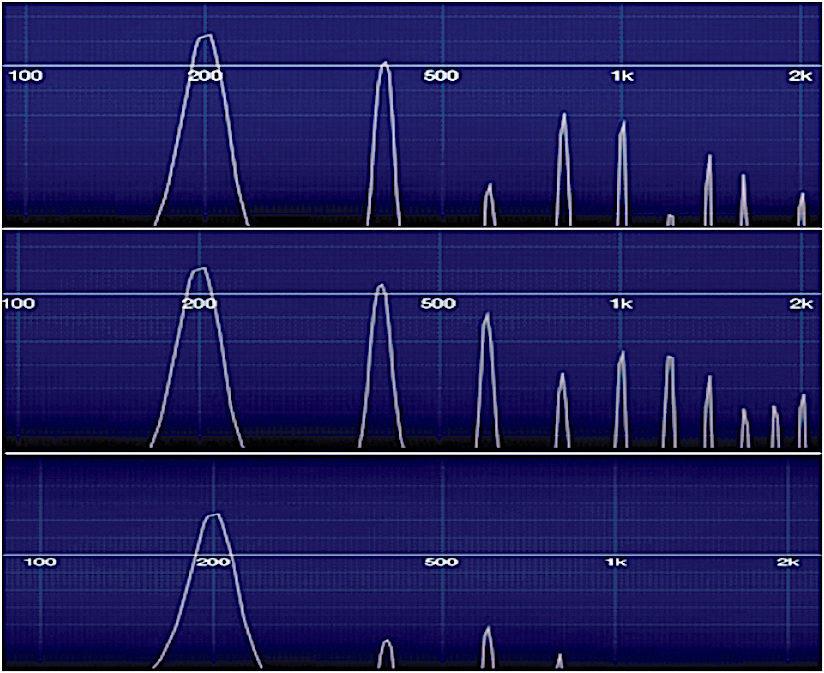 Выходной сигнал с усилителя Bugera C15. Сверху — сигнал с лампового предусилителя (средняя степень перегруза). Посередине — сигнал с лампового предусилителя (сильная степень перегруза). Снизу — сигнал с транзисторного усилителя (слабая степень перегруза)