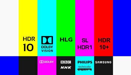 HDR10, Dolby Vision, HLG, HDR10+ или SL-HDR1? Какой формат должен поддерживать ваш новый телевизор [перевод]
