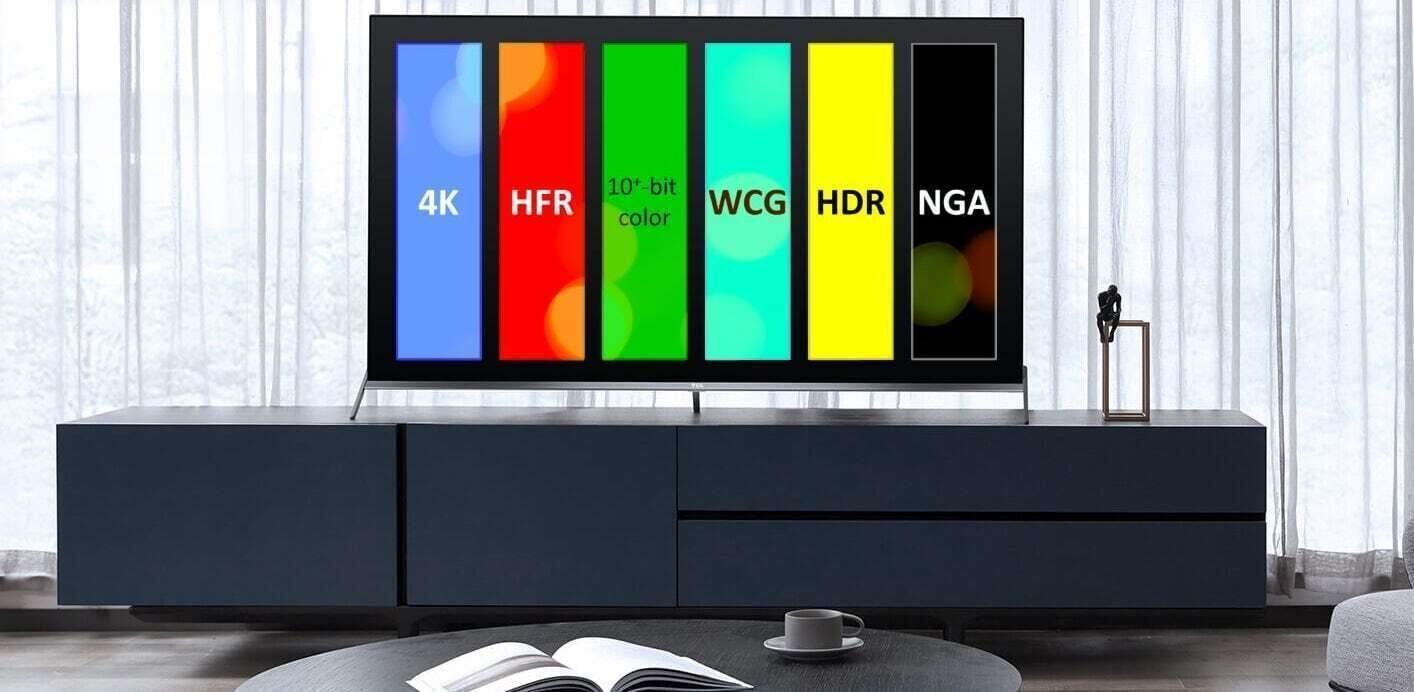 Главные вопросы об Ultra HD: разрешение, HDR, HFR, цвет вширь и вглубь, и аудио [перевод]