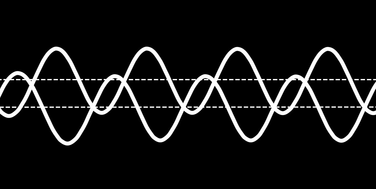 Как работают усилители разных классов: A, B, D, G, X и лампа