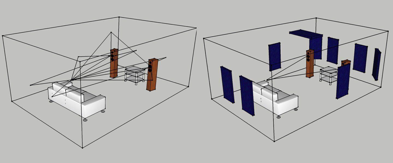 Азы акустики для чайников: как правильно расставить колонки в комнате