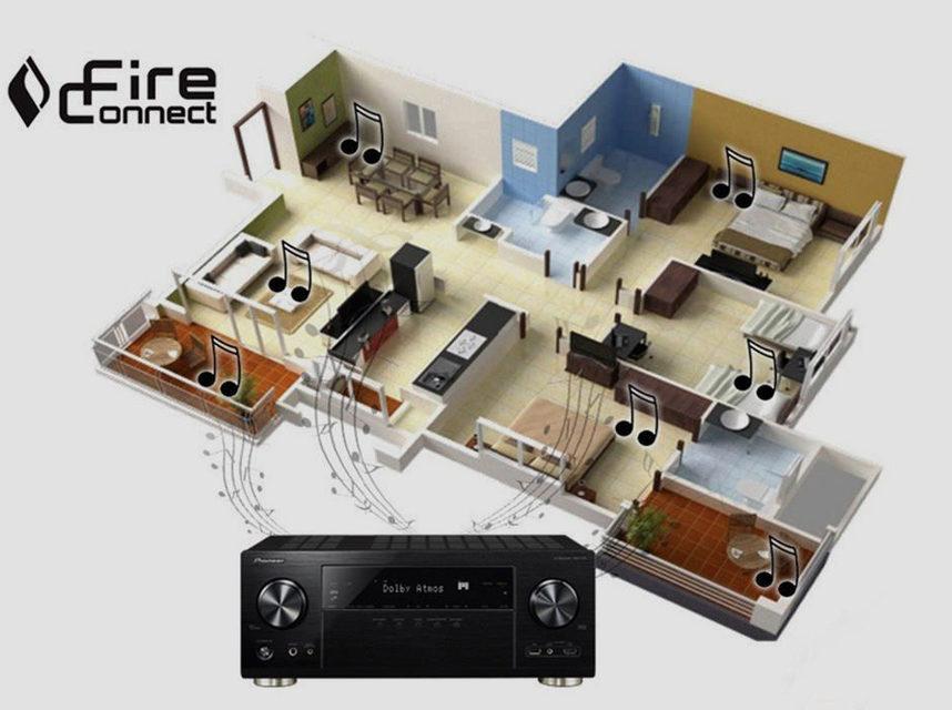 Обновление для AV-устройств Pioneer добавит поддержку беспроводной связи по FireConnect