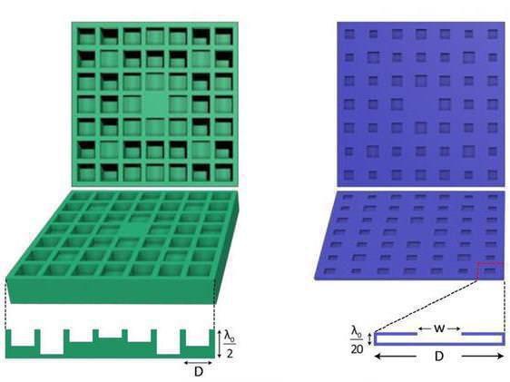 Группа ученых из Китая и США создала ультратонкий аналог диффузора Шредера
