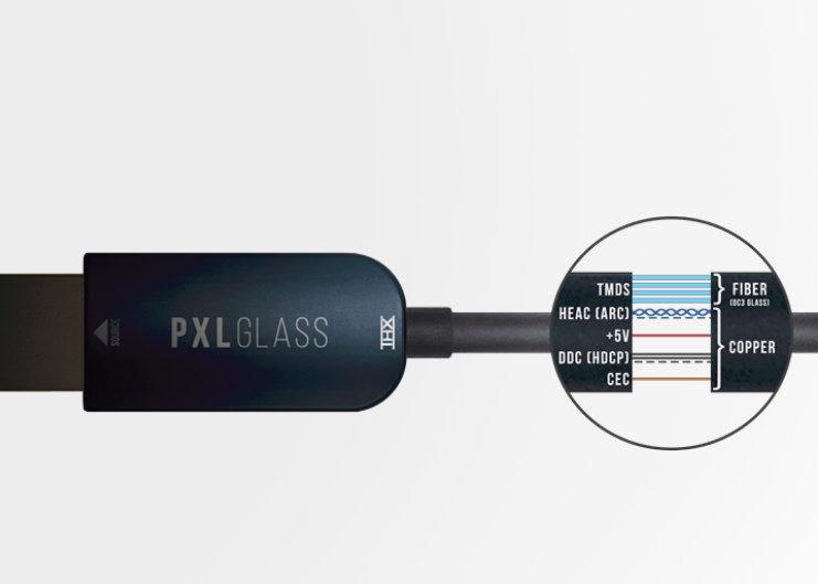 Гибридный HDMI-кабель Pxlglass от Pixelgen Design: передача 4K на 50 метров и сертификация THX