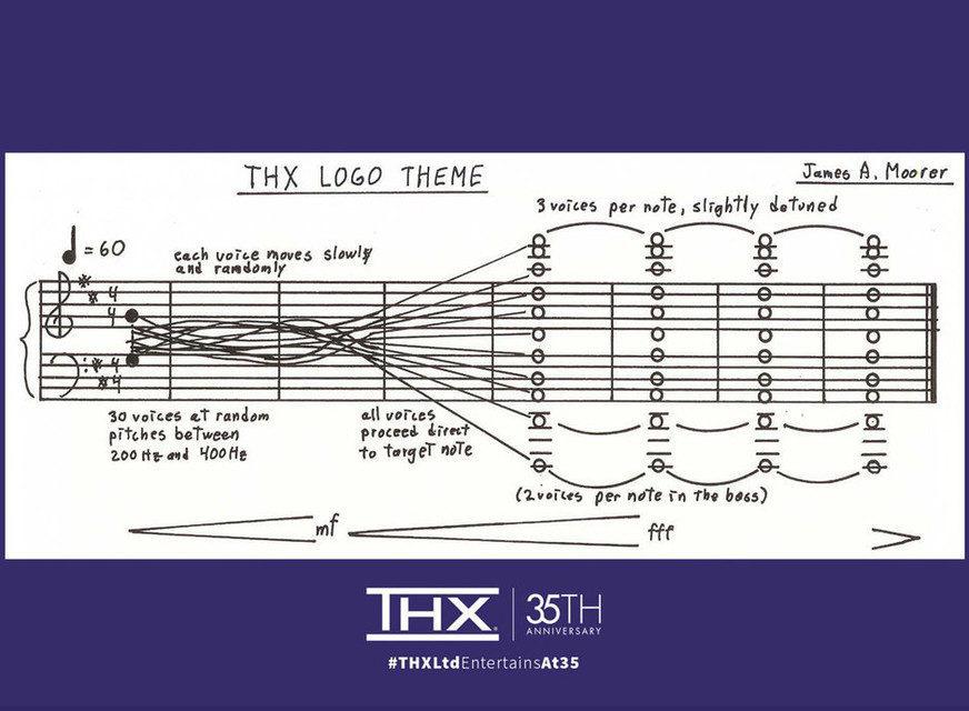 THX опубликовала ноты своего фирменного джингла