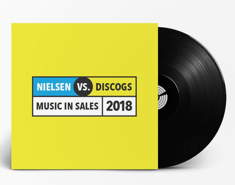 Статистика: винил все еще самый популярный формат на Discogs