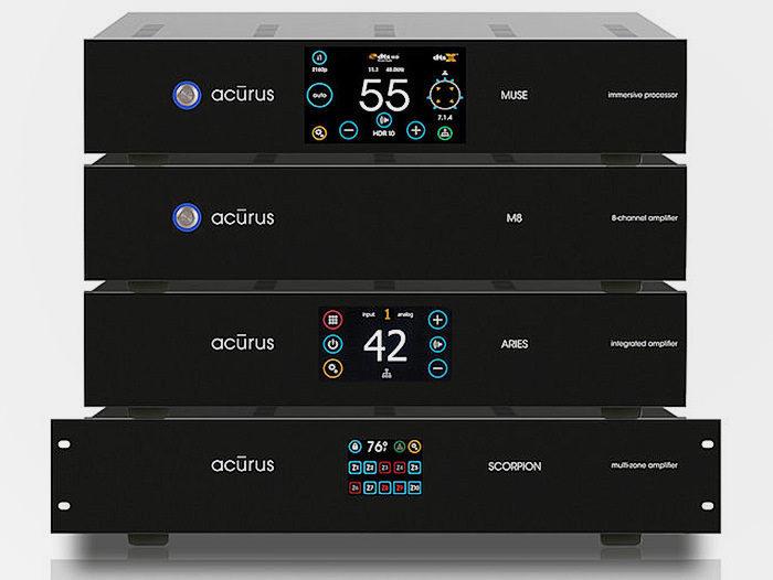 AV-процессор Acurus Muse: поддержка Dolby Atmos, DTS:X, HDR и система коррекции звука Aspeqt