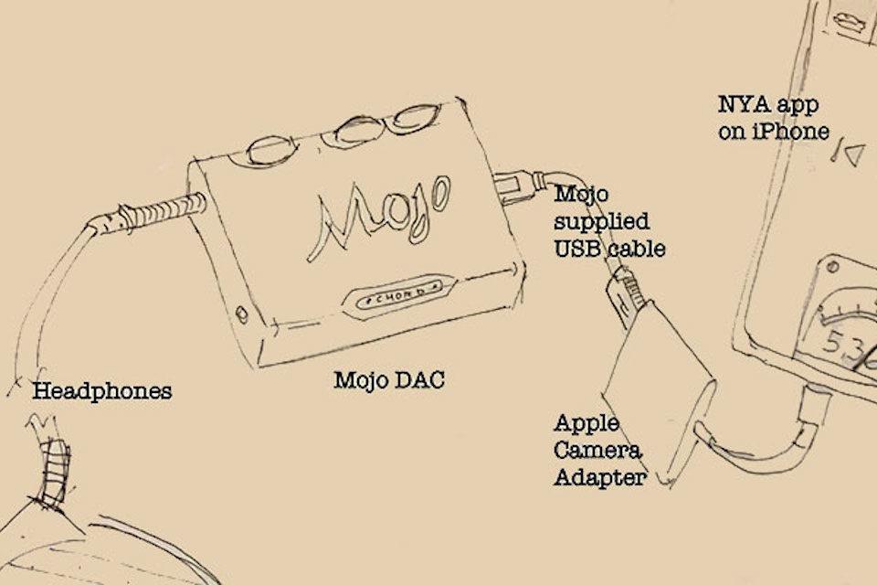Нил Янг и Chord Electronics рассказали о правильном способе слушать музыку с Neil Young Archives