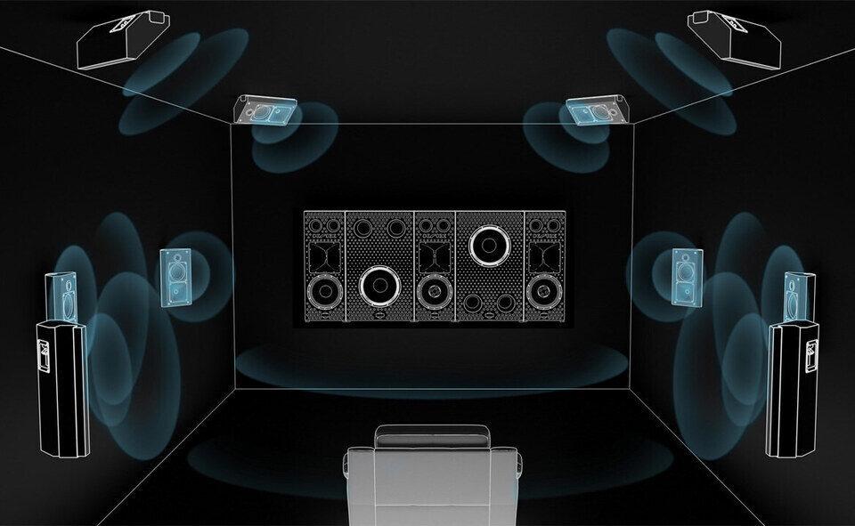 Кинотеатральная акустика Krix Hyperphonix 45: несколько вариантов установки и улучшенные показатели